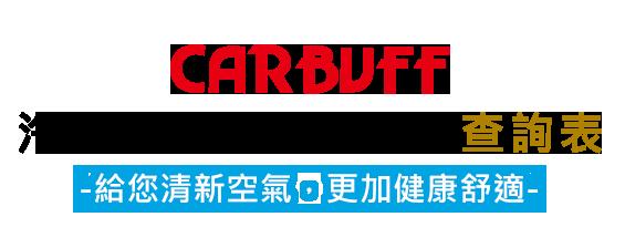 CARBUFF 汽車冷氣活性碳濾網查詢
